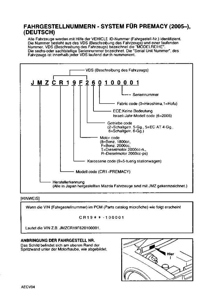 mx-5 fahrgestellnummer entschlüsseln – www.projekt-mx5.de